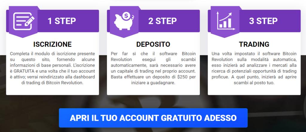 Bitcoin Revolution: Funziona o è una Truffa? - bitcoin revolution 3 1 1024x444